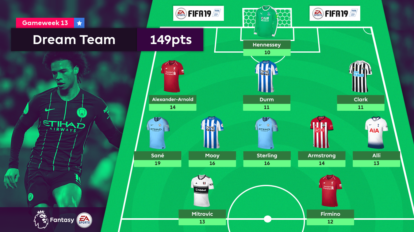 GW13 Dream Team