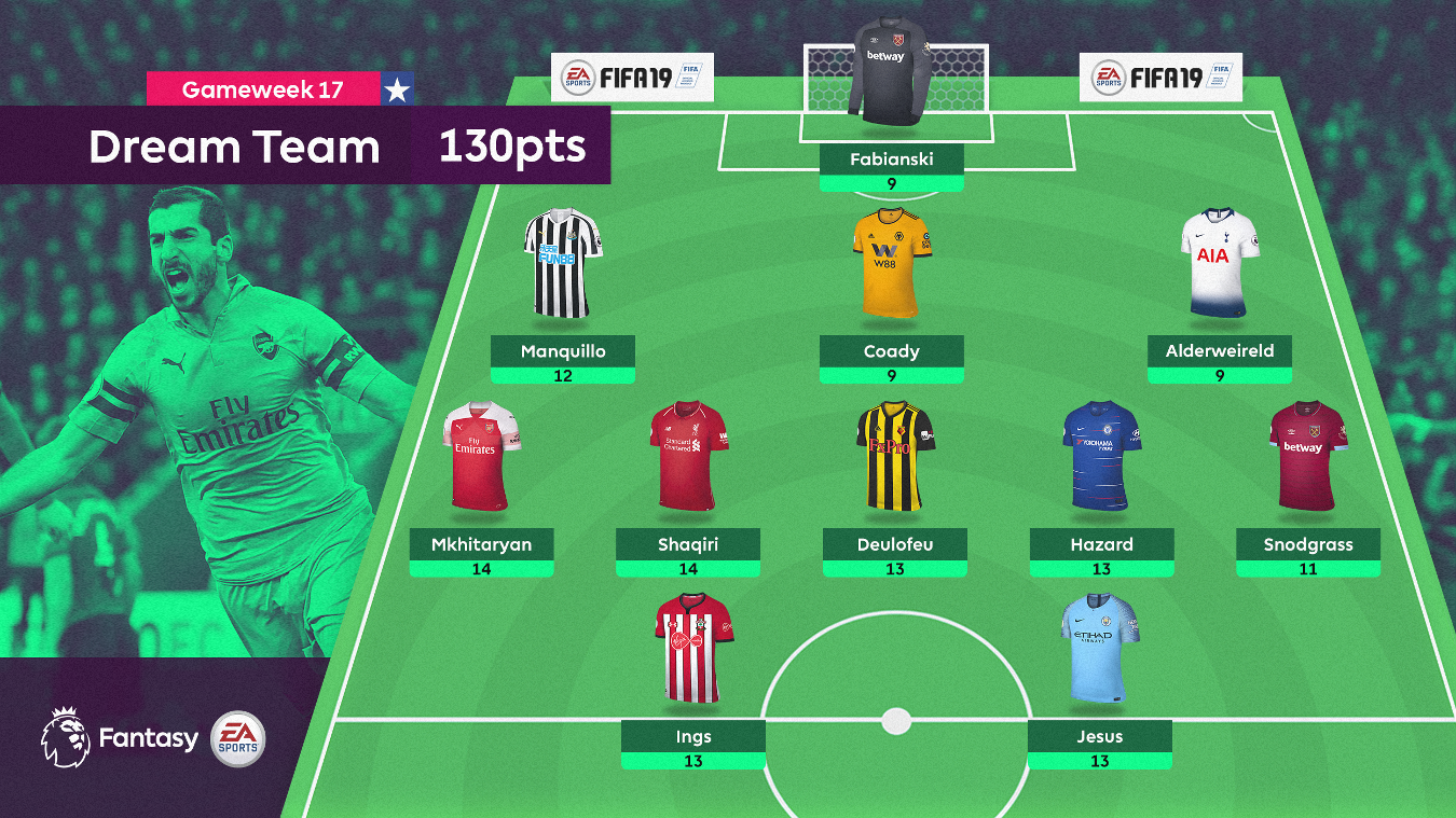 FPL Dream Team, Gameweek 17
