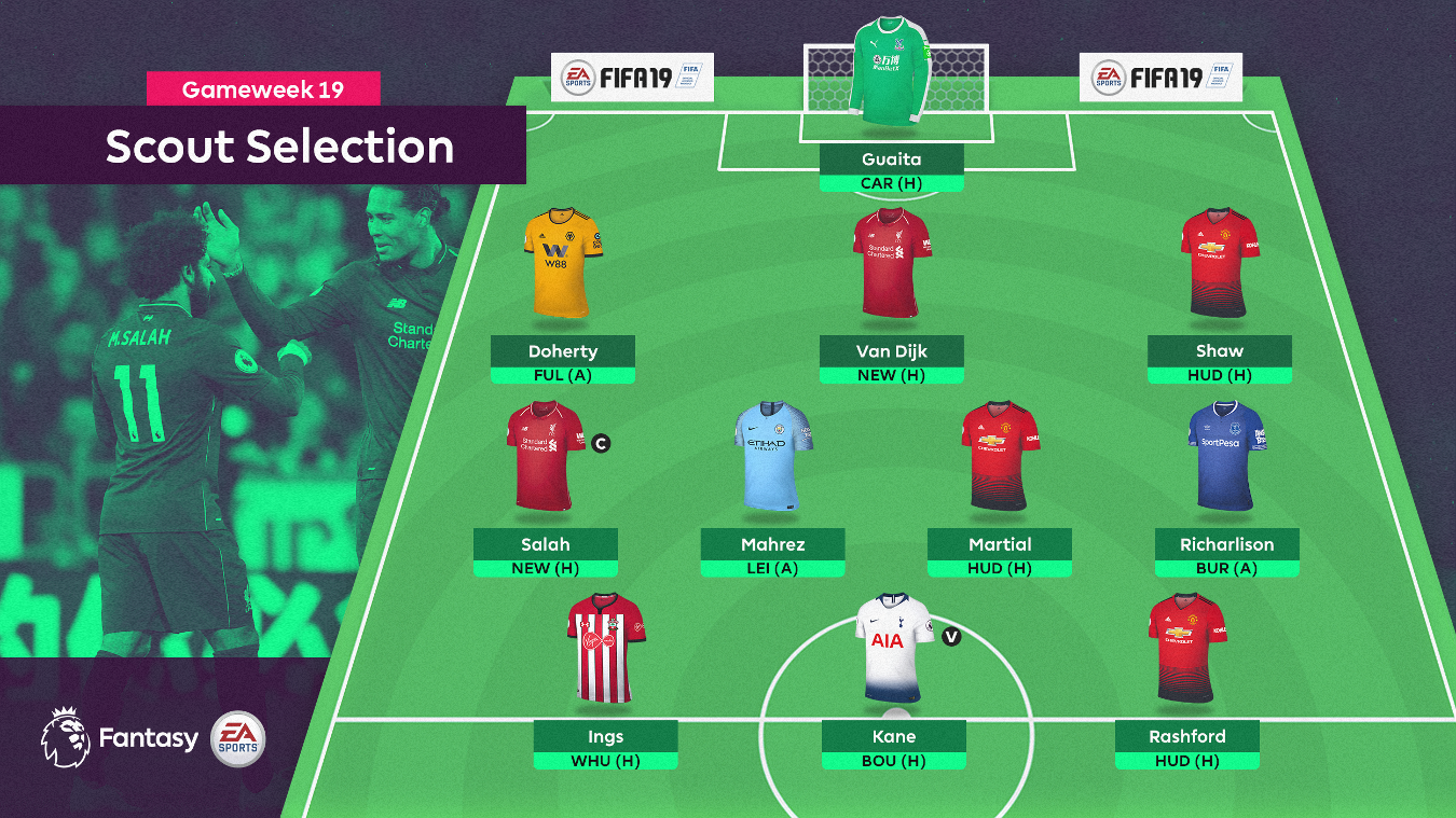 The Scout selection, Gameweek 19