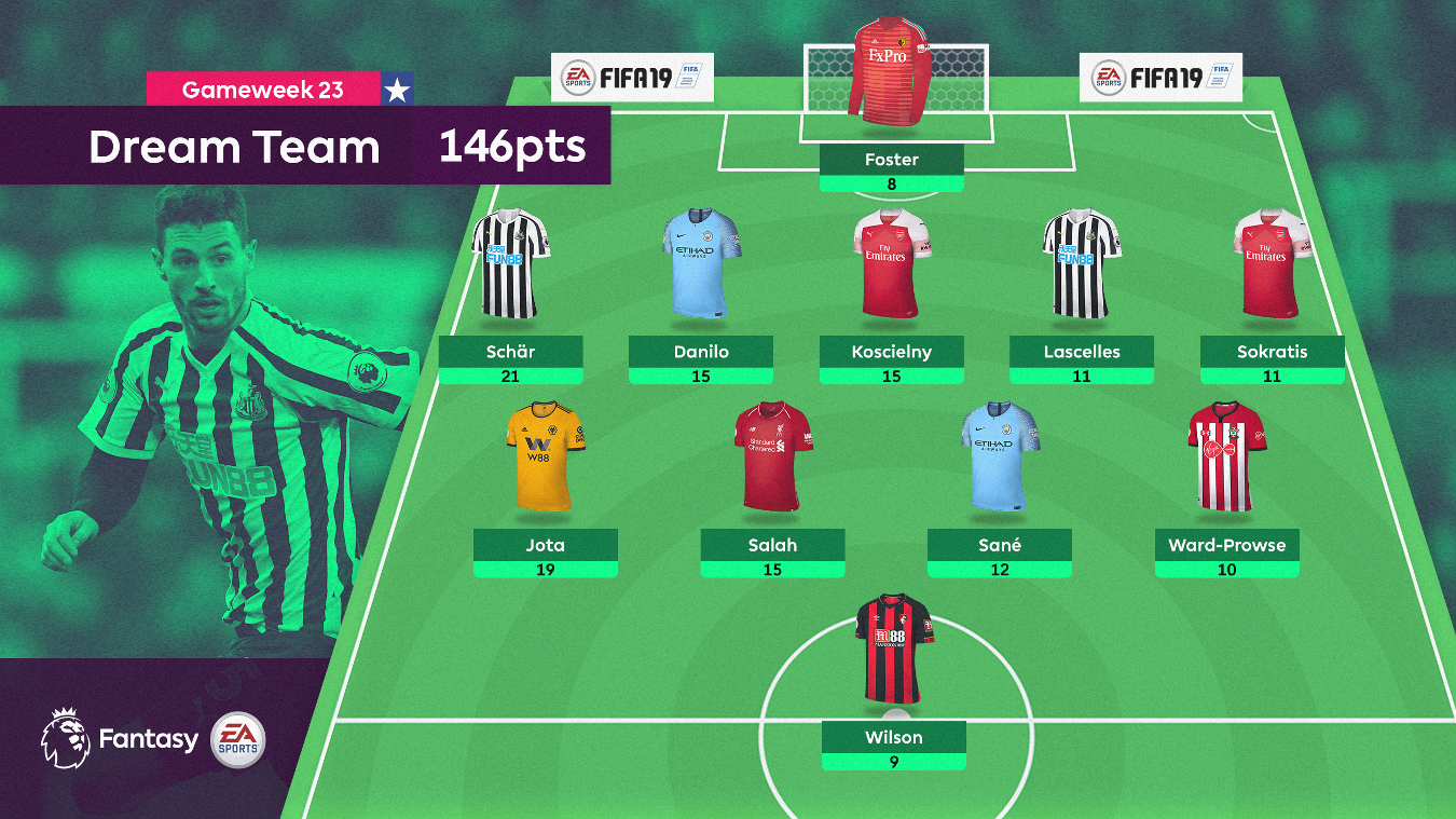 Dream Team, GW23