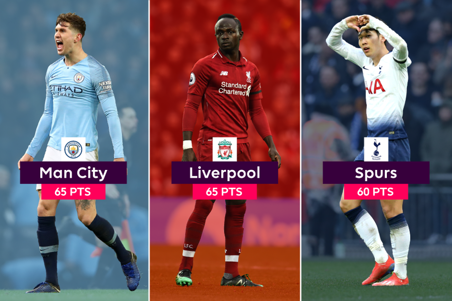 John Stones, of Man City, Sadio Mane, of Liverpool, and Spurs' and Son Heung-min