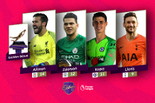 Top goalkeepers in battle for Cadbury Golden Glove