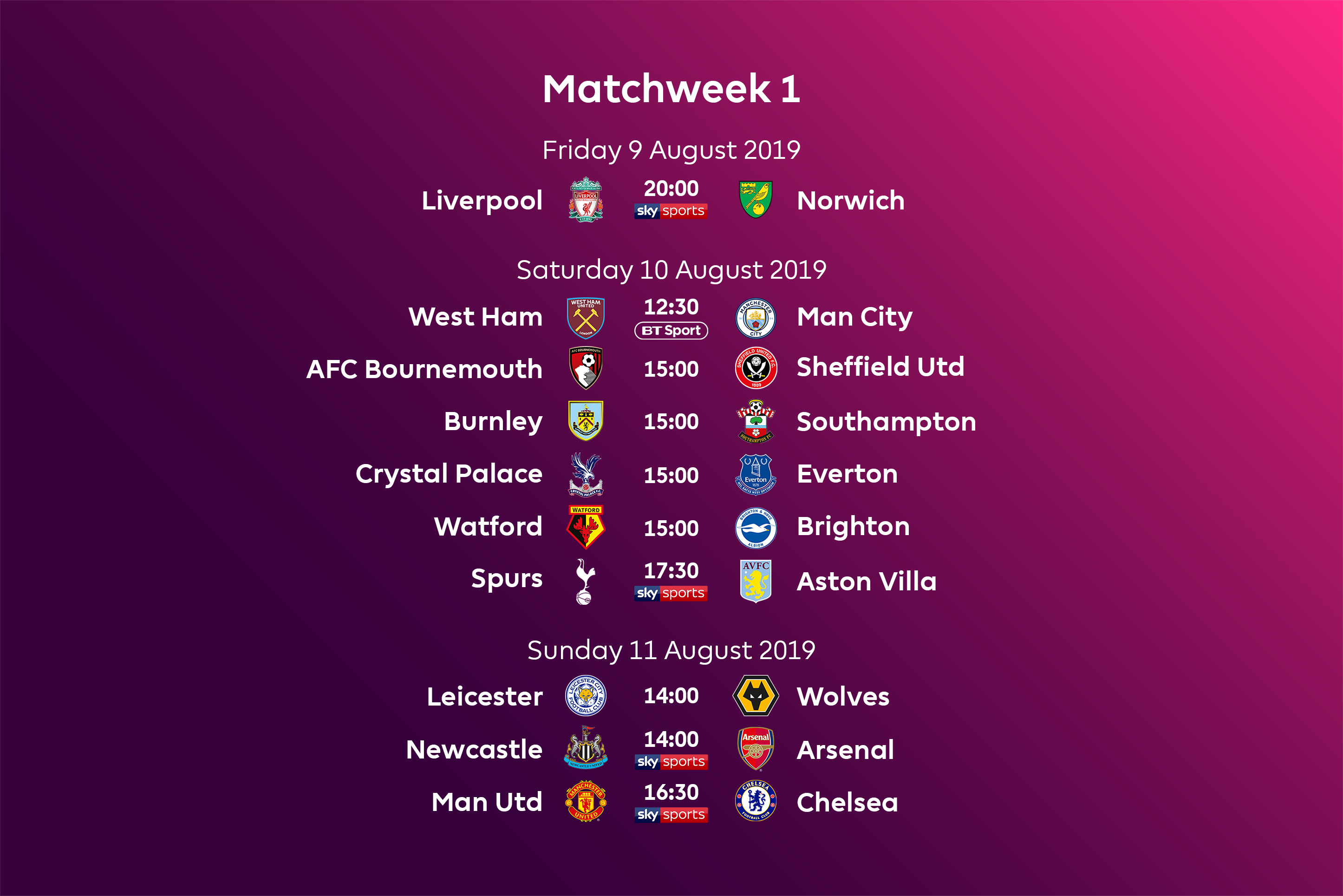 premier league 19/20 match