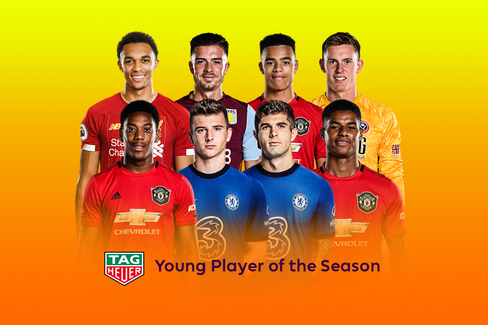 Contenders For 2019 20 Tag Heuer Young Player Of The Season