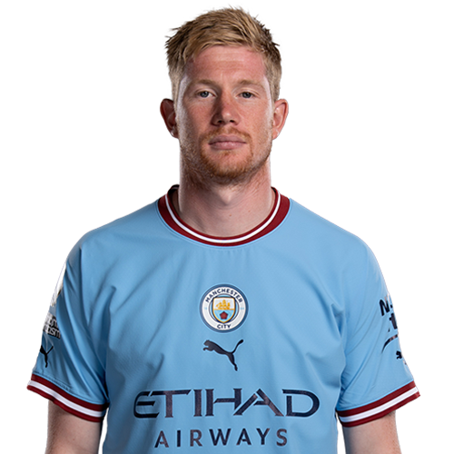 Kevin De Bruyne Profile, News & Stats | Premier League